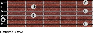 C#m(maj7)#5/A for guitar on frets 5, 0, 2, 5, 2, 5