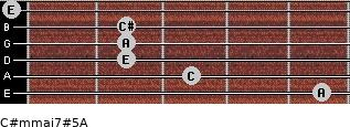 C#m(maj7)#5/A for guitar on frets 5, 3, 2, 2, 2, 0