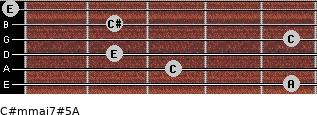 C#m(maj7)#5/A for guitar on frets 5, 3, 2, 5, 2, 0
