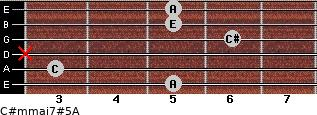 C#m(maj7)#5/A for guitar on frets 5, 3, x, 6, 5, 5