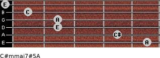 C#m(maj7)#5/A for guitar on frets 5, 4, 2, 2, 1, 0