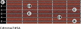 C#m(maj7)#5/A for guitar on frets 5, 4, 2, 5, 2, 0