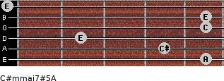 C#m(maj7)#5/A for guitar on frets 5, 4, 2, 5, 5, 0