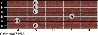 C#m(maj7)#5/A for guitar on frets 5, 4, 7, 5, 5, 5