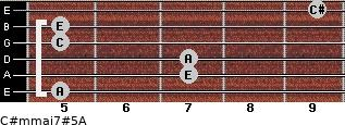 C#m(maj7)#5/A for guitar on frets 5, 7, 7, 5, 5, 9