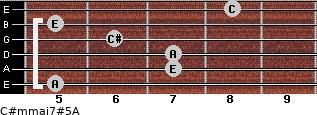 C#m(maj7)#5/A for guitar on frets 5, 7, 7, 6, 5, 8