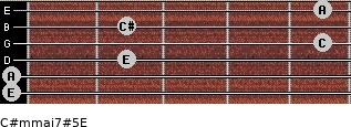 C#m(maj7)#5/E for guitar on frets 0, 0, 2, 5, 2, 5