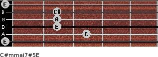 C#m(maj7)#5/E for guitar on frets 0, 3, 2, 2, 2, 0