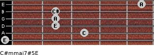 C#m(maj7)#5/E for guitar on frets 0, 3, 2, 2, 2, 5