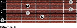 C#m(maj7)#5/E for guitar on frets 0, 3, 2, 5, 2, 5