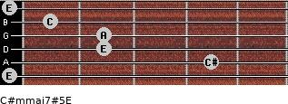 C#m(maj7)#5/E for guitar on frets 0, 4, 2, 2, 1, 0