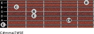 C#m(maj7)#5/E for guitar on frets 0, 4, 2, 2, 1, 5