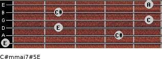 C#m(maj7)#5/E for guitar on frets 0, 4, 2, 5, 2, 5
