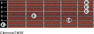 C#m(maj7)#5/E for guitar on frets 0, 4, 2, 5, 5, 5