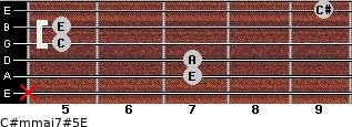C#m(maj7)#5/E for guitar on frets x, 7, 7, 5, 5, 9