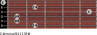 C#m(maj9/11/13)/F# for guitar on frets 2, 1, 1, 5, 2, 0