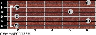 C#m(maj9/11/13)/F# for guitar on frets 2, 6, 2, 5, 2, 6