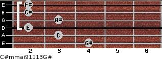 C#m(maj9/11/13)/G# for guitar on frets 4, 3, 2, 3, 2, 2