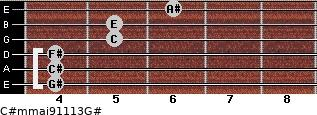 C#m(maj9/11/13)/G# for guitar on frets 4, 4, 4, 5, 5, 6