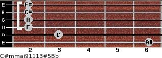 C#m(maj9/11/13)#5/Bb for guitar on frets 6, 3, 2, 2, 2, 2