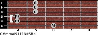 C#m(maj9/11/13)#5/Bb for guitar on frets 6, 4, 4, 5, 5, 5