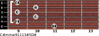 C#m(maj9/11/13)#5/D# for guitar on frets 11, 9, 10, 9, 10, 9
