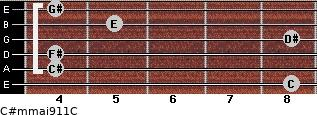 C#m(maj9/11)/C for guitar on frets 8, 4, 4, 8, 5, 4