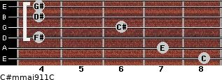 C#m(maj9/11)/C for guitar on frets 8, 7, 4, 6, 4, 4
