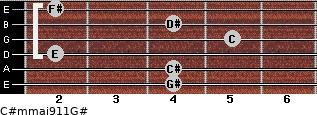 C#m(maj9/11)/G# for guitar on frets 4, 4, 2, 5, 4, 2