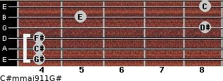 C#m(maj9/11)/G# for guitar on frets 4, 4, 4, 8, 5, 8