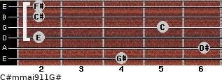 C#m(maj9/11)/G# for guitar on frets 4, 6, 2, 5, 2, 2