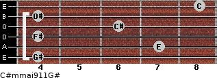 C#m(maj9/11)/G# for guitar on frets 4, 7, 4, 6, 4, 8