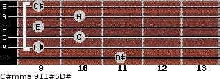 C#m(maj9/11)#5/D# for guitar on frets 11, 9, 10, 9, 10, 9