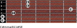 C#m(maj9/11)#5/E for guitar on frets 0, 0, 1, 5, 2, 2