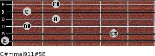 C#m(maj9/11)#5/E for guitar on frets 0, 4, 1, 2, 1, 2