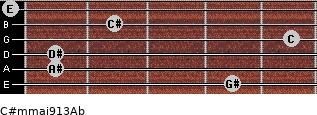 C#m(maj9/13)/Ab for guitar on frets 4, 1, 1, 5, 2, 0