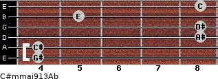 C#m(maj9/13)/Ab for guitar on frets 4, 4, 8, 8, 5, 8