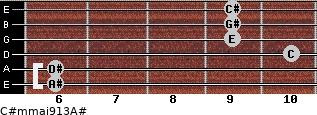 C#m(maj9/13)/A# for guitar on frets 6, 6, 10, 9, 9, 9