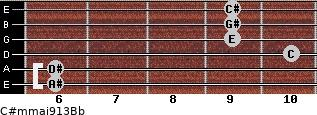 C#m(maj9/13)/Bb for guitar on frets 6, 6, 10, 9, 9, 9