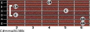 C#m(maj9/13)/Bb for guitar on frets 6, 6, 2, 5, 2, 4