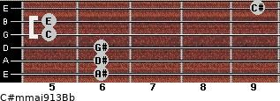 C#m(maj9/13)/Bb for guitar on frets 6, 6, 6, 5, 5, 9