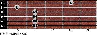 C#m(maj9/13)/Bb for guitar on frets 6, 6, 6, 6, 5, 8