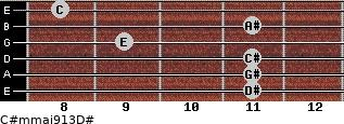 C#m(maj9/13)/D# for guitar on frets 11, 11, 11, 9, 11, 8