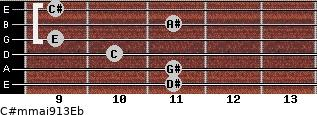 C#m(maj9/13)/Eb for guitar on frets 11, 11, 10, 9, 11, 9