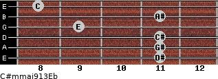 C#m(maj9/13)/Eb for guitar on frets 11, 11, 11, 9, 11, 8