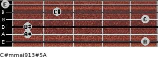 C#m(maj9/13)#5/A for guitar on frets 5, 1, 1, 5, 2, 0