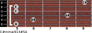 C#m(maj9/13)#5/A for guitar on frets 5, 6, 8, 5, 5, 9