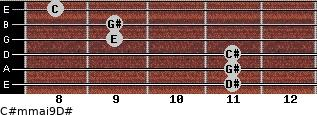 C#m(maj9)/D# for guitar on frets 11, 11, 11, 9, 9, 8