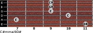 C#m(maj9)/D# for guitar on frets 11, 7, 10, 9, 9, 9