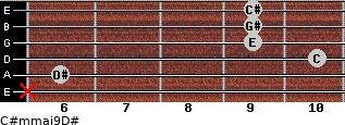 C#m(maj9)/D# for guitar on frets x, 6, 10, 9, 9, 9